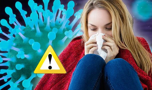 Aussie flu symptoms: UK virus infection cases rise - signs ...