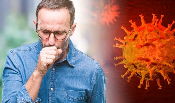 Coronavirus Cure What Can You Do To Ease Symptoms