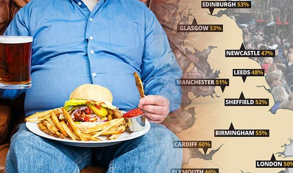 uk s most unhealthy