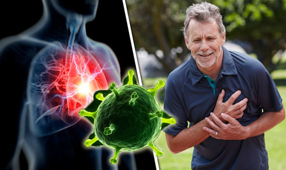 Flu symptoms and chest pain? Common virus can cause ...