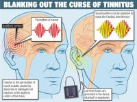 Dealing With Tinnitus Getting Louder | Lamoureph Blog