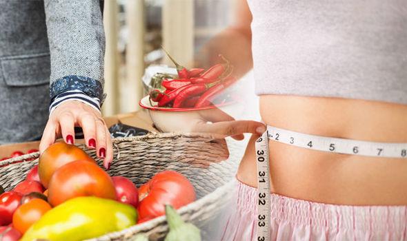 Weight loss diet plan 2018