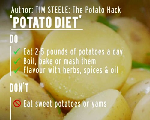 How To Lose Weight Well: Potato diet - what is it? Is it ...