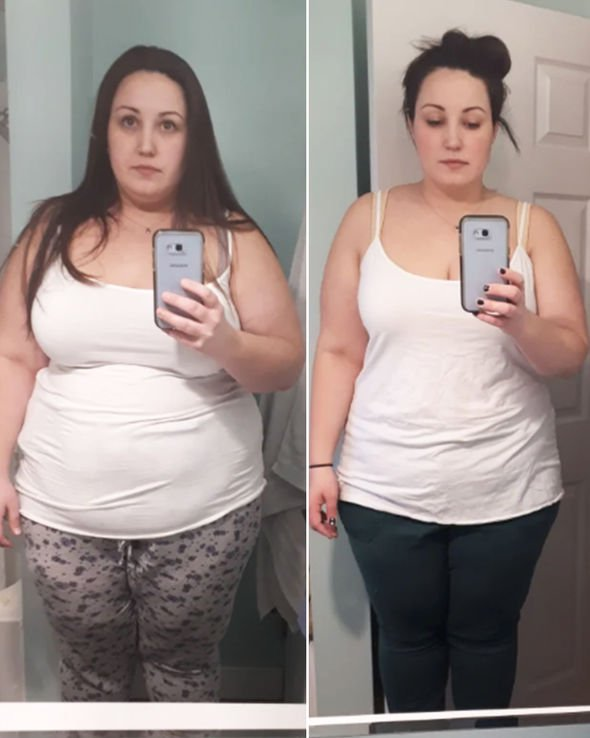 Before And After Weight Loss Reddit : before, after, weight, reddit, Weight, Diet:, Ketogenic, Helped, Reddit, Stone, Express.co.uk