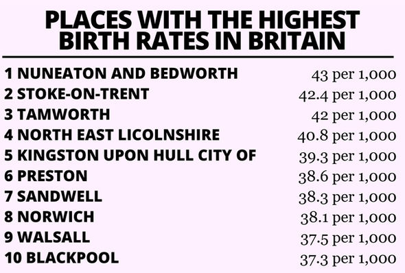 REVEALED: The British towns with the highest rate of TEEN