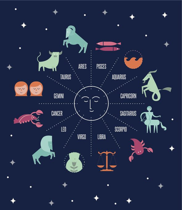 How To Make A Dynamic Wallpaper For Iphone X Capricorn Horoscope For August 2019 What This Month Holds