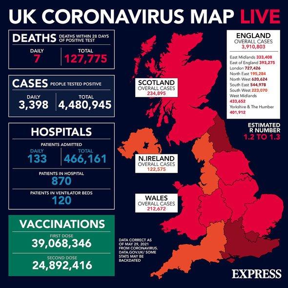 Coronavirus rates in the UK