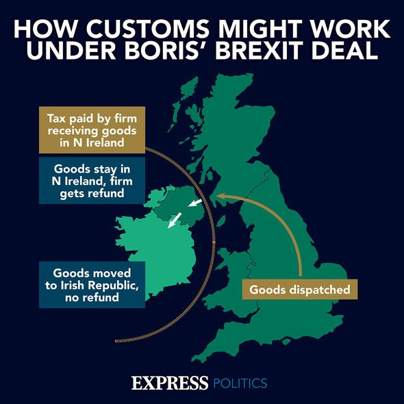 Customs Northern Ireland