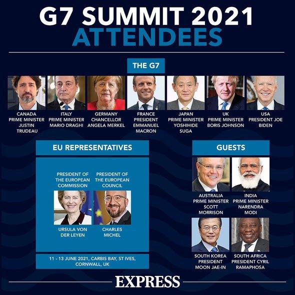 G7 summit attendees