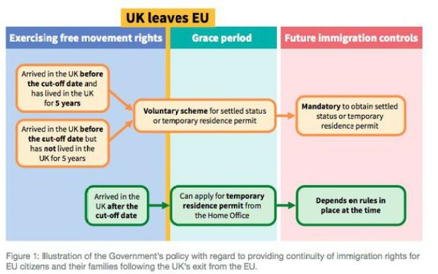 A Government diagram explaining changes to immigration rules