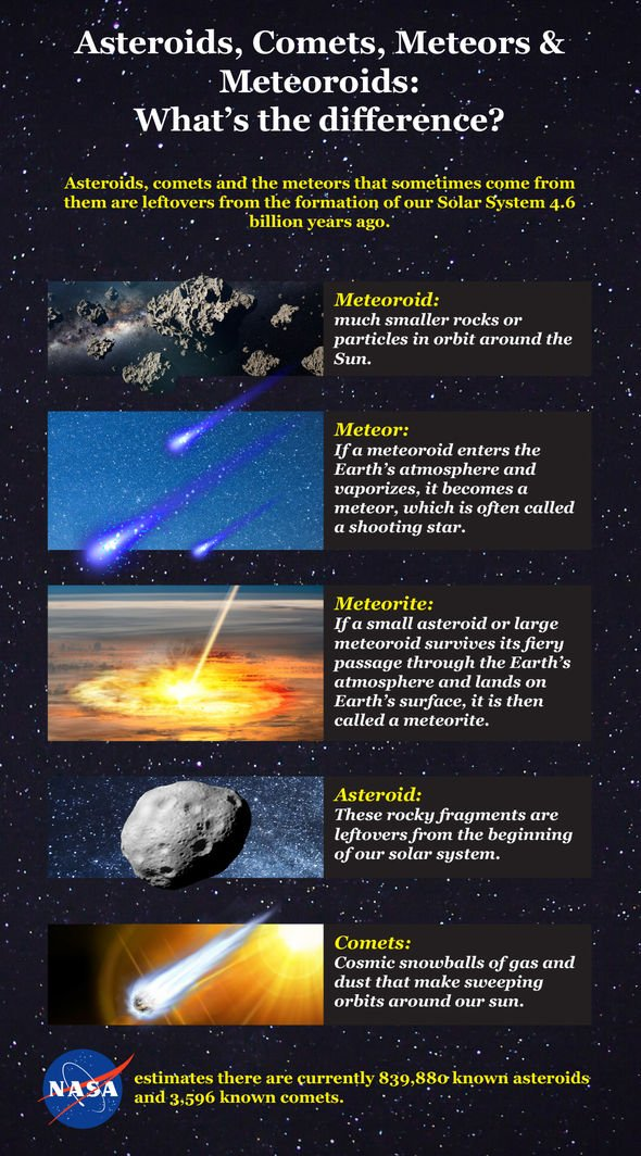 Asteroid News Near Earth Rock Just Came Closer Than The