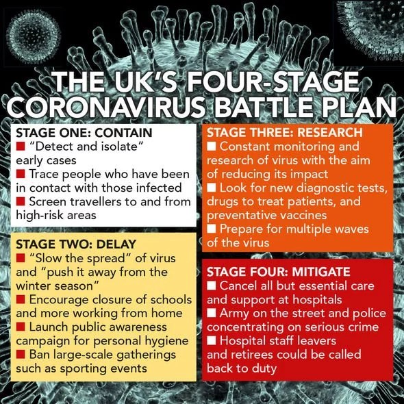 Coronavirus LIVE tracker: Live map allows you to TRACK spread of ...