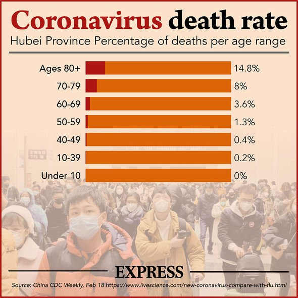 Coronavirus cure: Is there a vaccine for COVID-19 – Researchers ...
