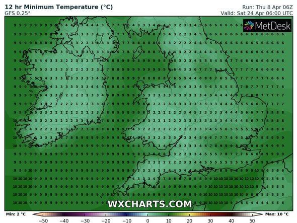 UK long-range forecast: Southern regions may be slightly warmer