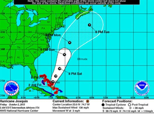 Image result for predicted path of hurricane joaquin 2015