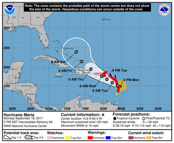 weather channel hurricane central hurricane maria track models