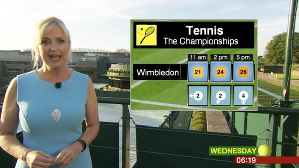 It will be very hot at Wimbledon today