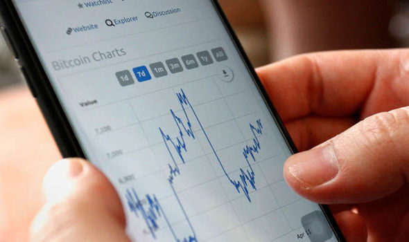 Bitcoin price: Will BTC rise today?