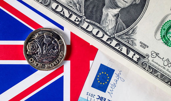 Pound v US dollar: GBP drops sharply as UK manufacturing dips | City & Business | Finance | Express.co.uk