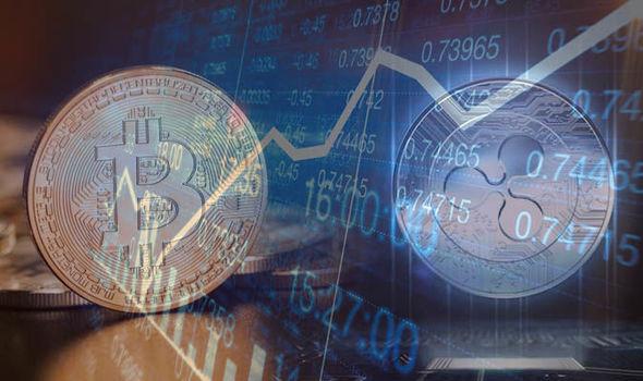 Ripple vs Bitcoin graph