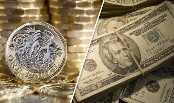 Pounds v Dollars: Strong UK retail sales growth boosts GBP/USD ahead of FOMC announcements | City & Business | Finance | Express.co.uk