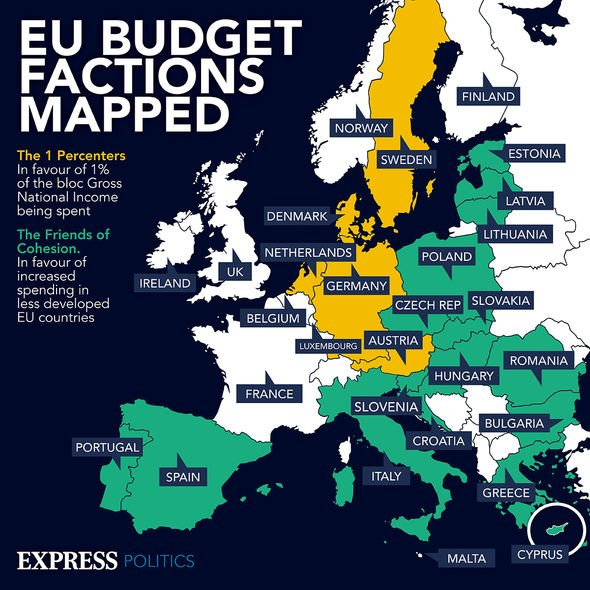 Mapping factions of the EU budget
