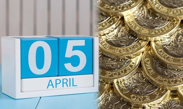 All of the modifications to Common Credit score, State Pension & extra coming in April 2020 - full listing