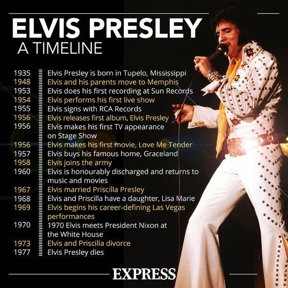 Elvis Presley dates