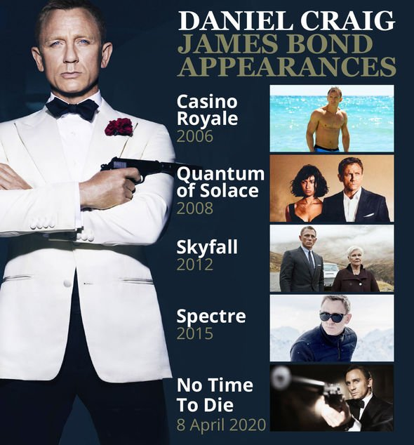 James Bond Daniel Craig May Do One More 007 Movie After