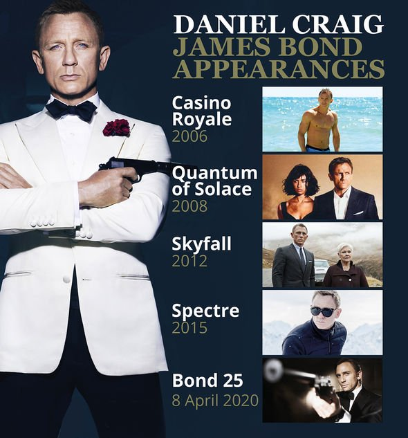 James Bond 25 Title Confirmed No Time To Die Taeser