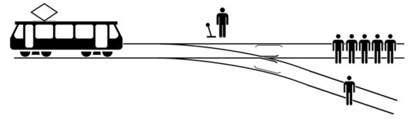 the trolley problem