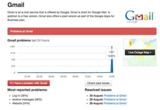 Image result for gmail down