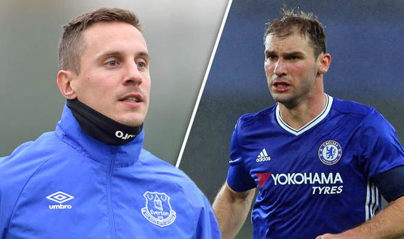 Everton transfer target Branislav Ivanovic