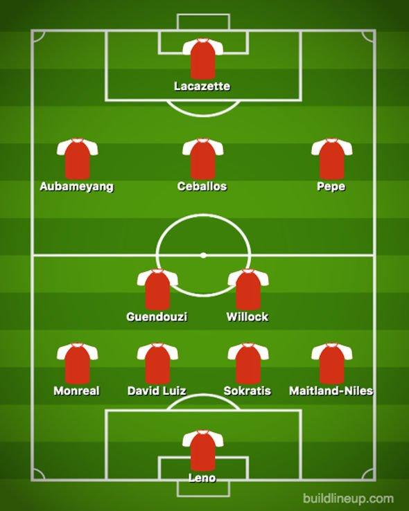 Arsenal Team News Predicted Line Up Vs Liverpool Unai