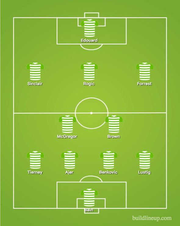 celtic team news predicted