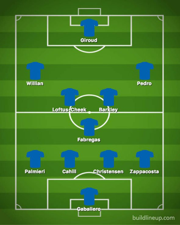 Chelsea team news predicted line up Bournemouth