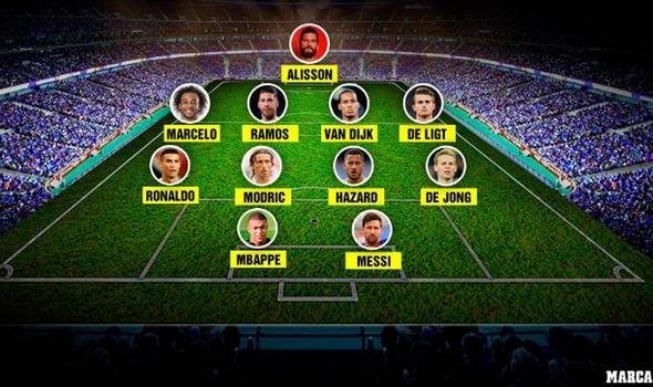 FIFA Best Awards LIVE: