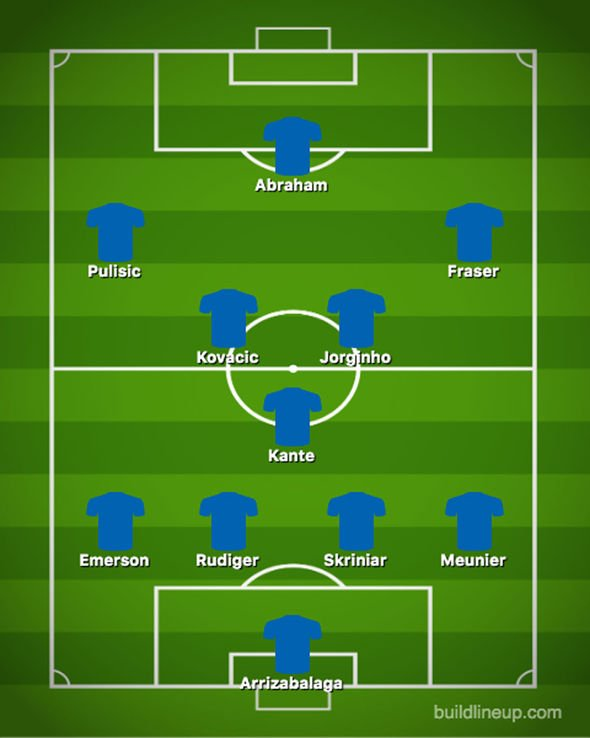 How Chelsea could line up after January transfer window: