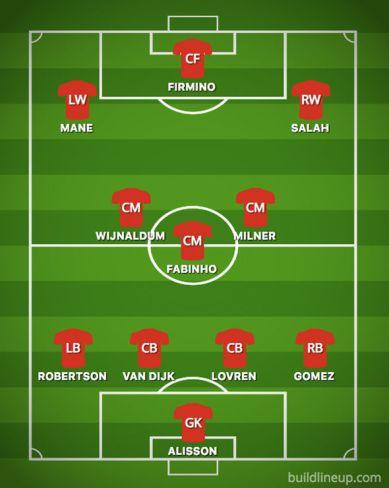 Liverpool team news vs Arsenal