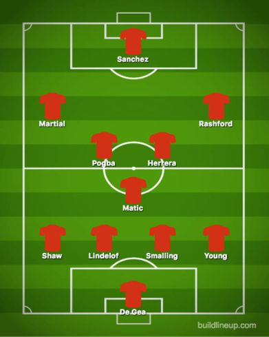 Man Utd team news predicted line up Juventus