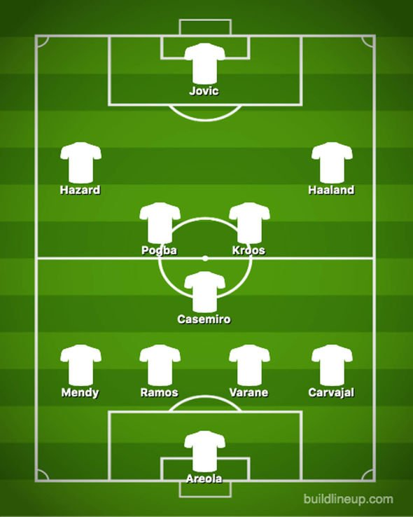 Real Madrid transfer news starting XI next season