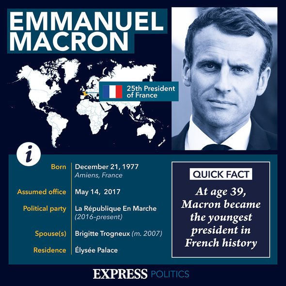 Macron profile: He has been in power since 2017