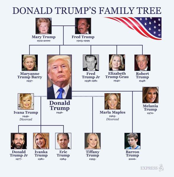 Melania is Trump's third wife