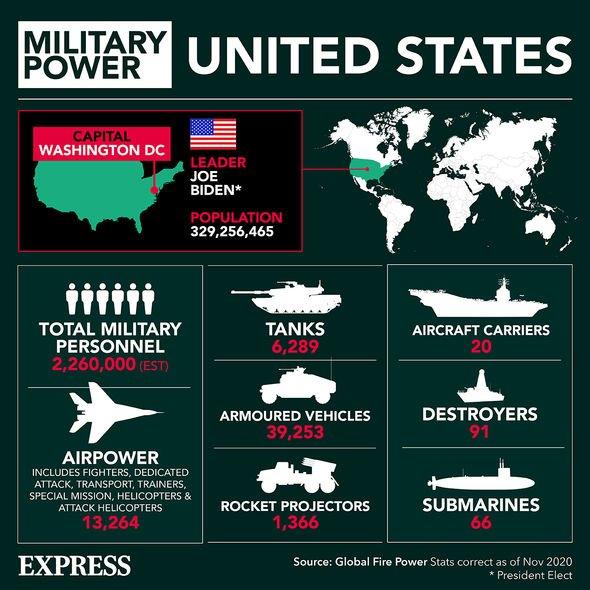 Us military power joe biden nato