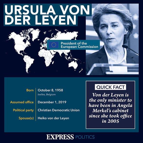 Who is Ursula von der Leyen?