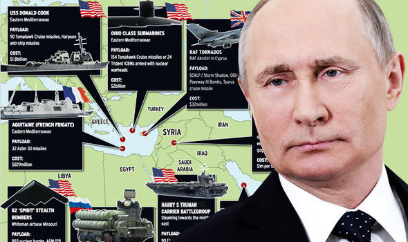 Russia news: The West's multibillion war chest threatening to bear down on Russia