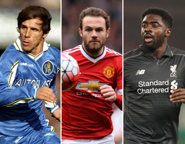 Most popular footballers in England