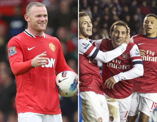 Premier League hat-tricks