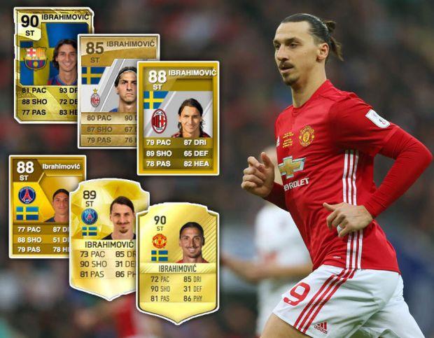 Zlatan-Ibrahimovic-FIFA-rating-statistics-2005