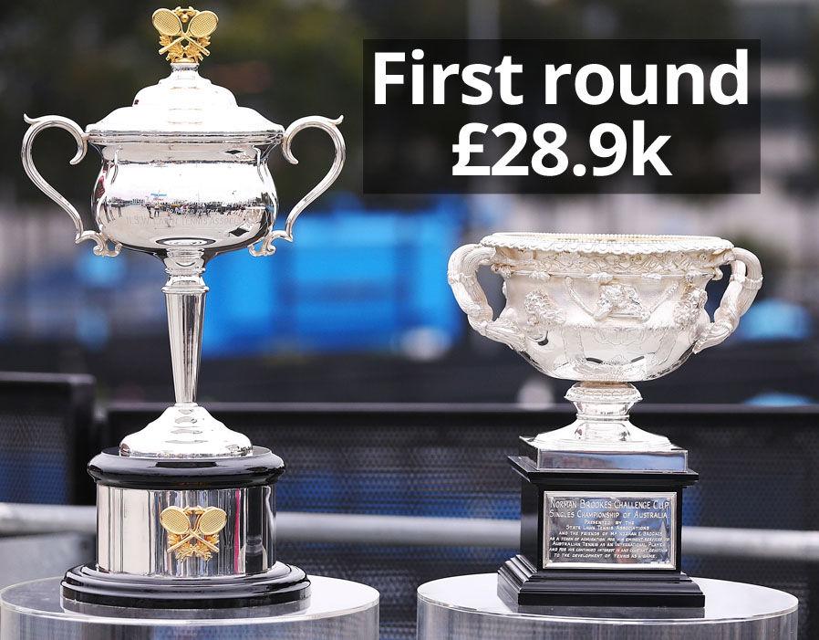 Australian Open prize money  Australian Open 2018 results LIVE: Marin Cilic awaits winner of Federer vs Chung | Tennis | Sport 333486